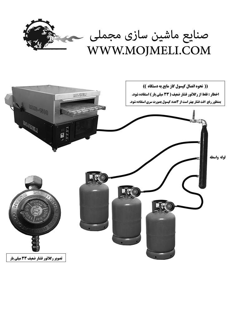 آموزش اتصال به کپسول گاز